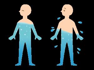 お口と身体の健康のための水分補給